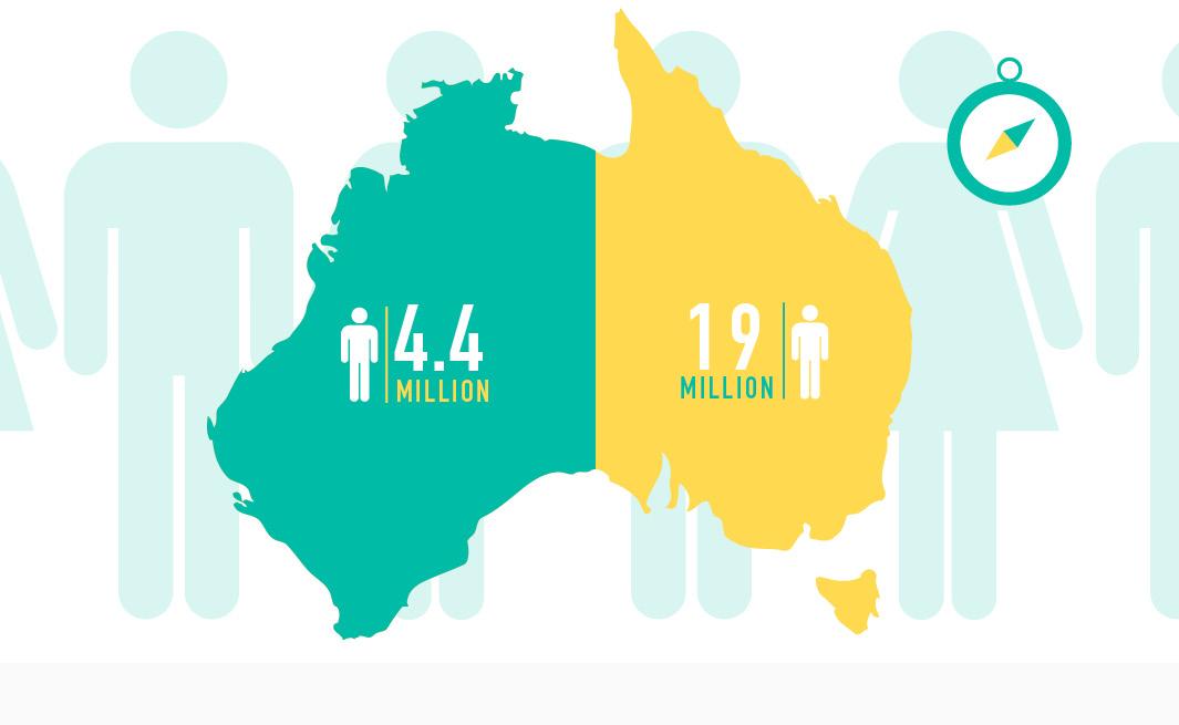 Macmillan Education Gateway infographics Secondary Infographic design