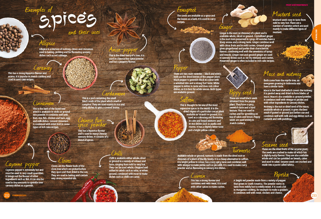 Illuminate Publishing GCSE Food Preparation and Nutrition